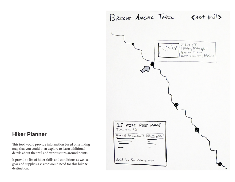 Speeddating-Wireframes-3.png