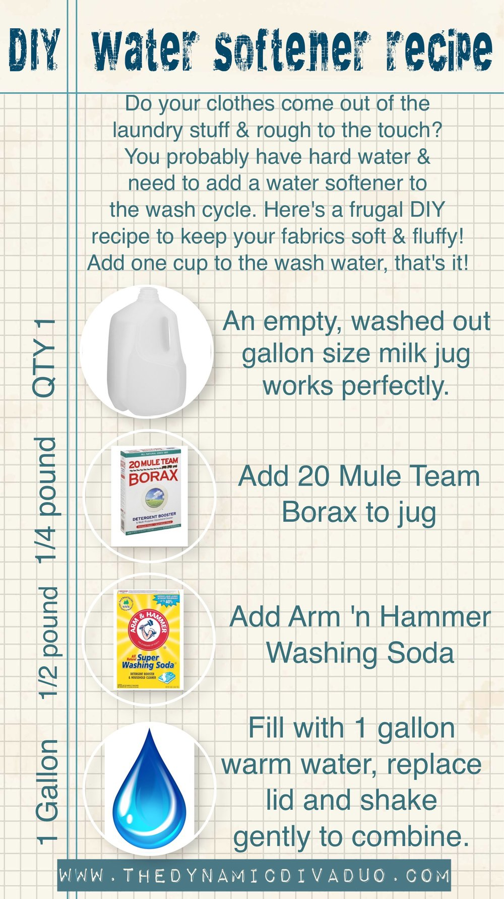 DIY water softener recipe