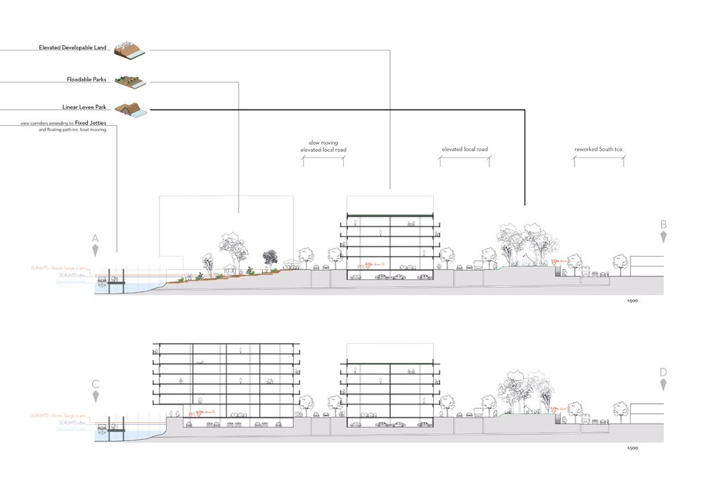 Gareth Ringrose. Master of Urban Design Thesis. 2014. Sections.