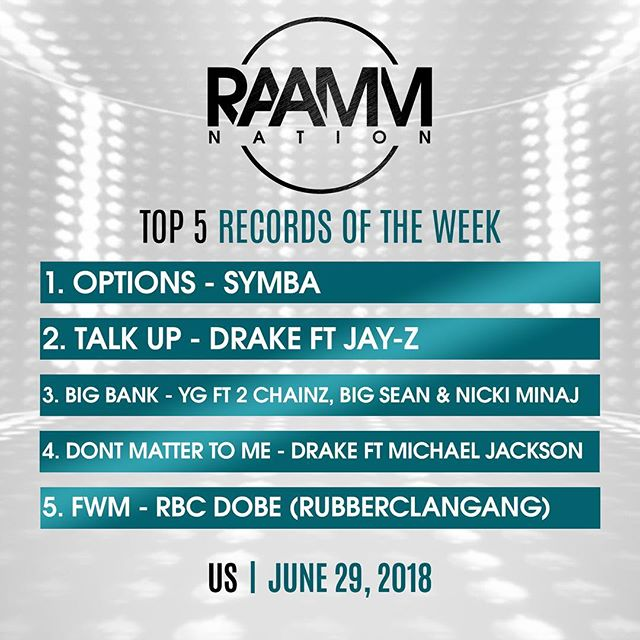 Here's my official top 5 records of the week in the #US #raammnation