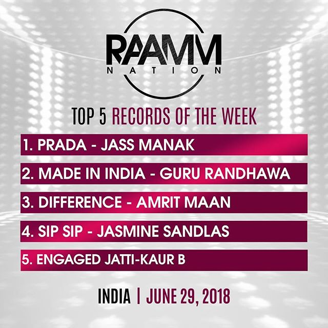 Here's my official top 5 records of the week in #india #raammnation