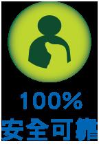 全部通過國際標準的過敏性測試,保護愛寵及主人肌膚,信心保證