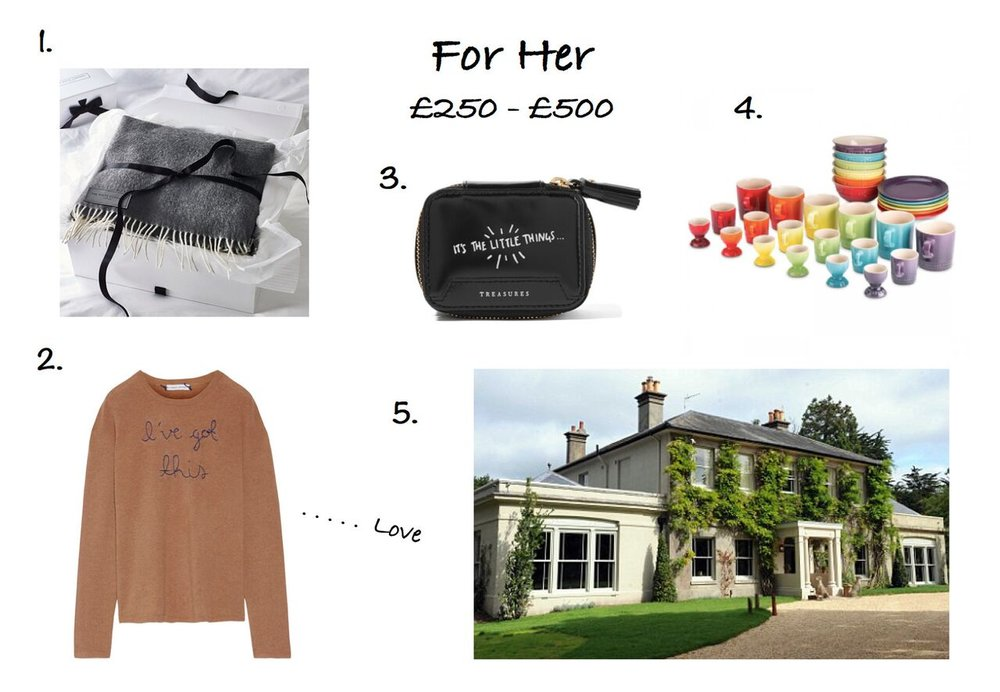 THE GROWN UP EDIT -Christmas Gift Guide