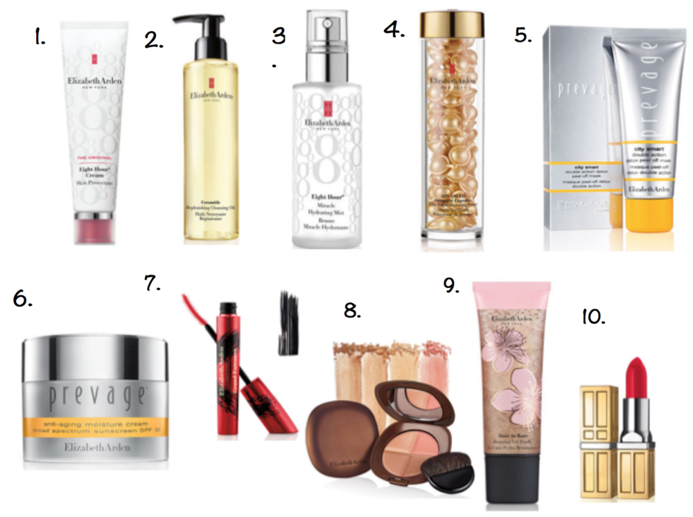 ELIZABETH ARDEN IN-STORE SPEEDY FACIAL REVIEW - The Grown Up Edit .png