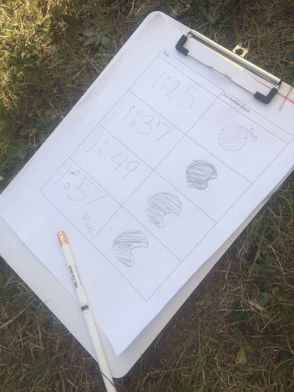 Drawing their eclipse observations