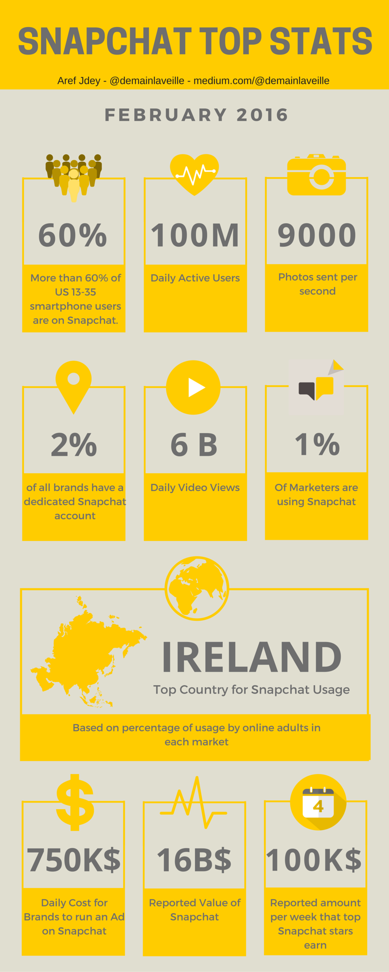 22 INFOGRAPHICS THAT TELL THE STORY ABOUT SNAPCHAT ...