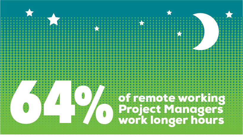 PM Summit Survey Results on Remote Working.png