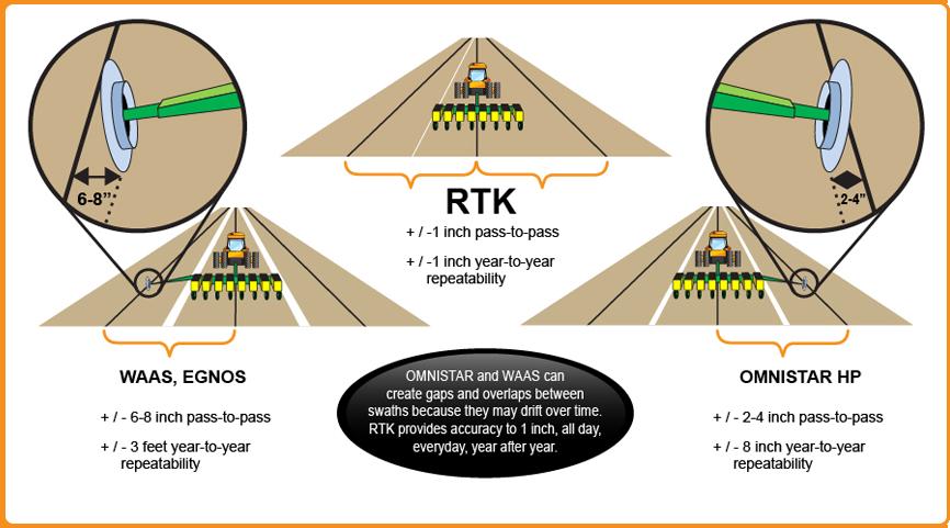 RTK-Demo.jpg