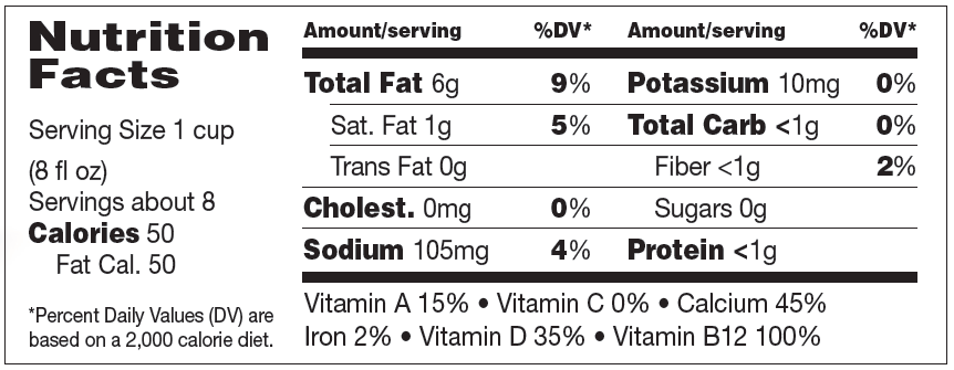 Milkadamia Unsweetened Vanilla Chilled Nutrition Panel.png