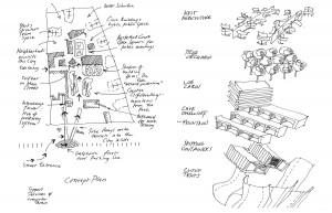 Planning-sketch