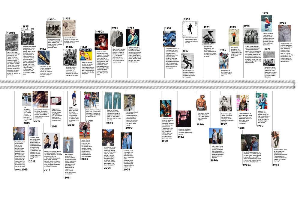 Timeline1.jpg