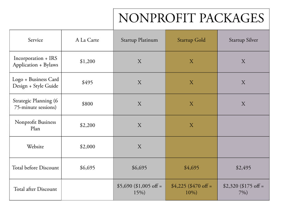 Nonprofit Services Descriptions & Fees.001.jpeg