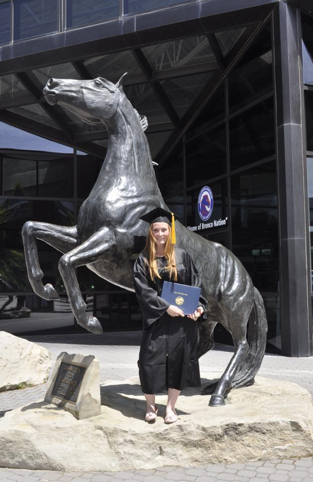 That time I graduated from college