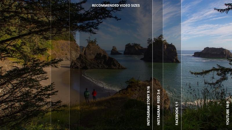 VideoSizes.jpg