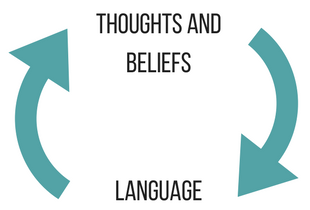 Thoughts and beliefs (1).png