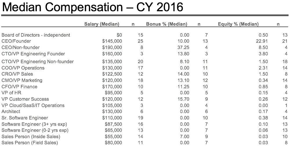 image for 2017 compensation report.png