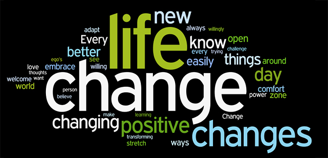 change-wordle.jpg