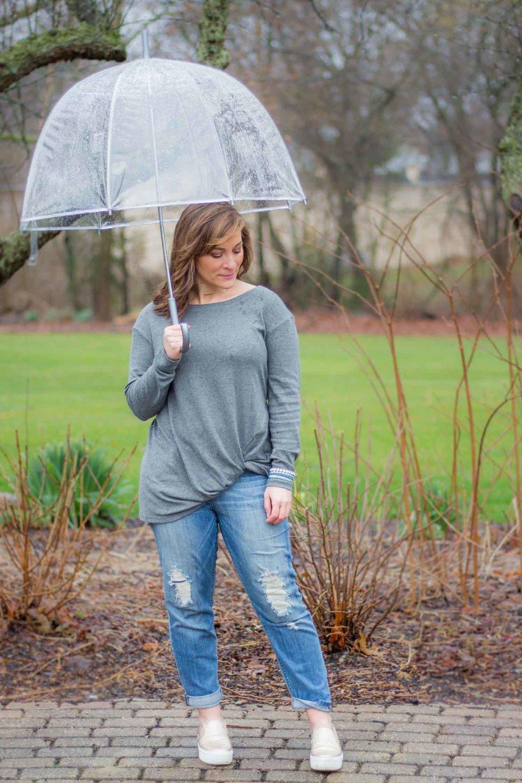 What to Wear when it rains.jpg