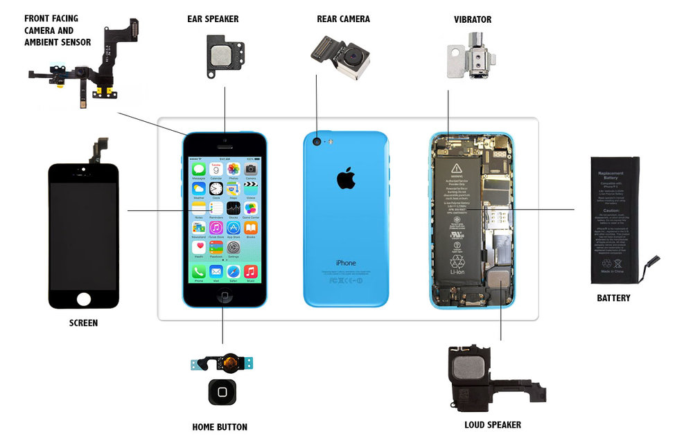 iPhone 5c Parts Replacement Videos