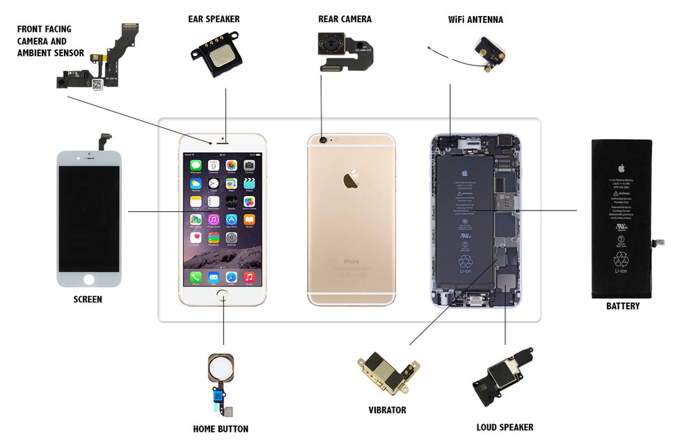 iPhone 6 Plus Parts Replacement Videos
