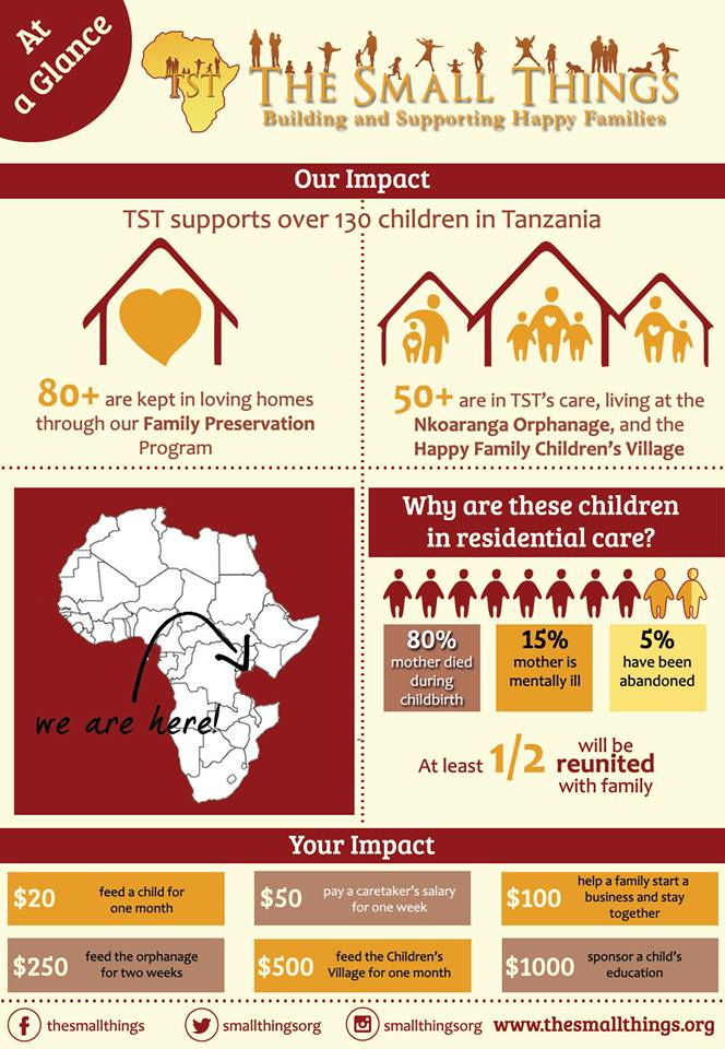 Click to see our impact and results at a glance!