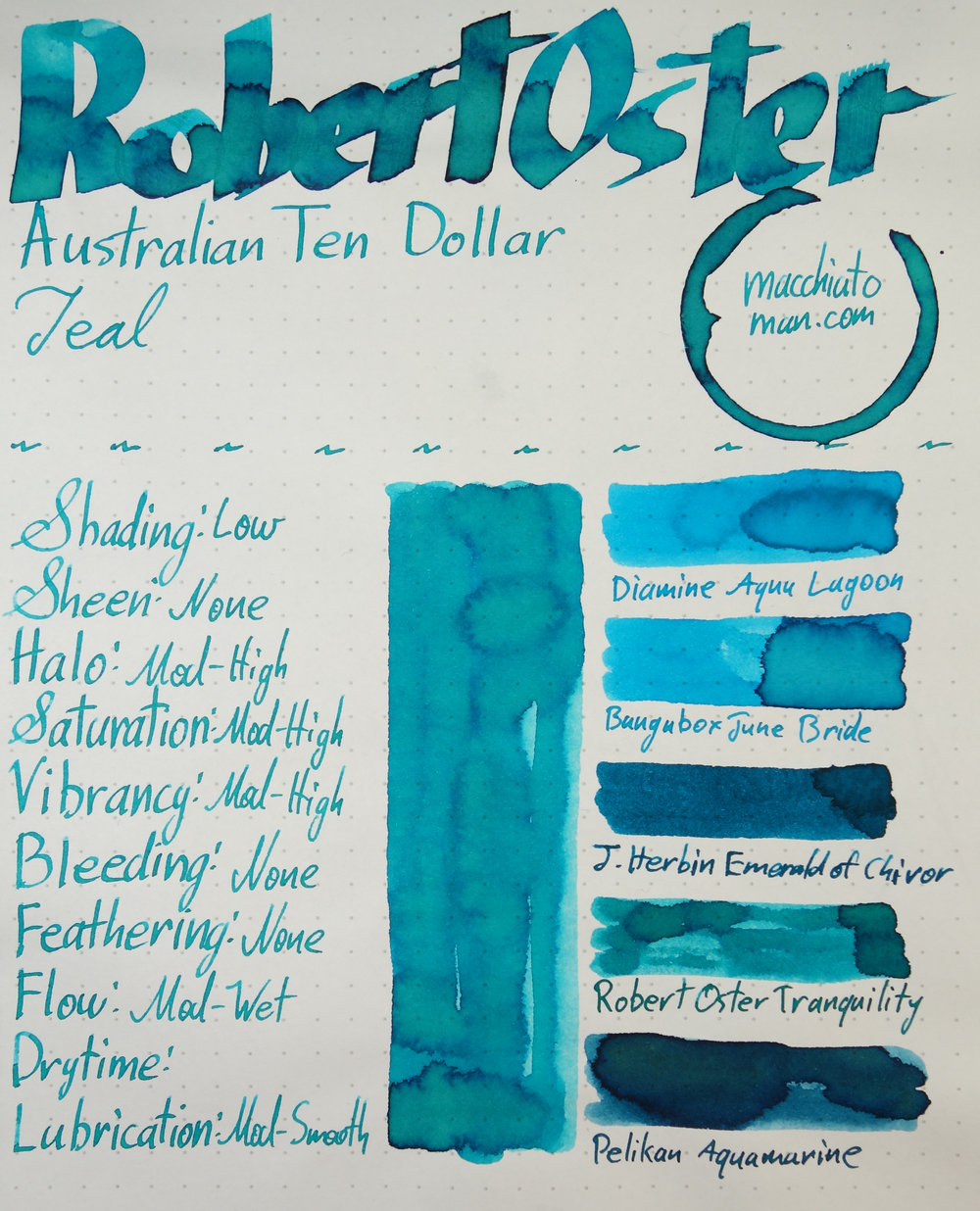 Teal Rhodia Review.jpg