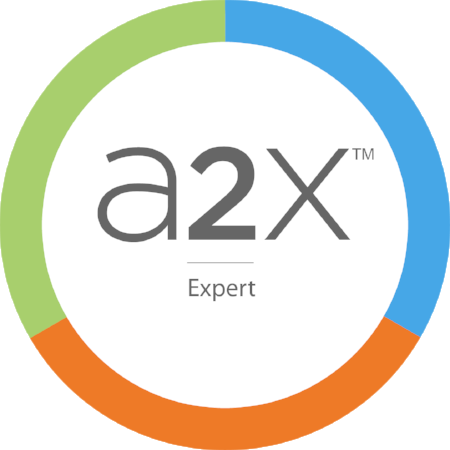 a2x - Seamlessly connecting your Amazon information to our accounting software.