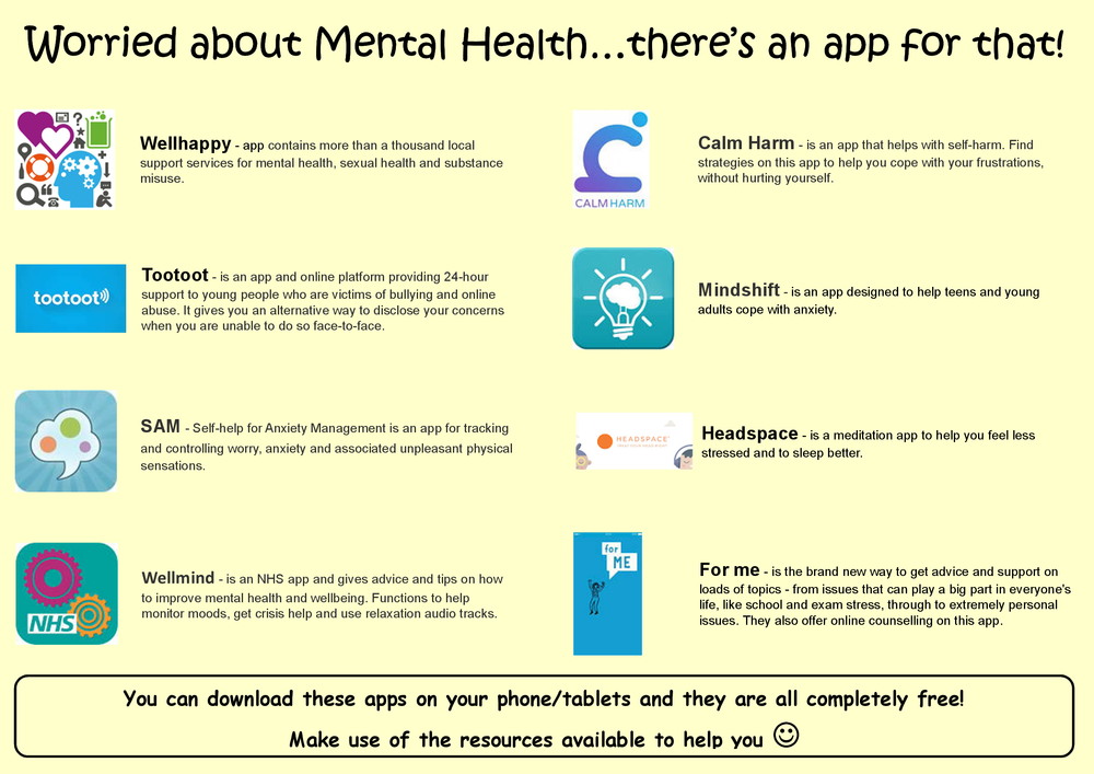 Mental Health Apps.png