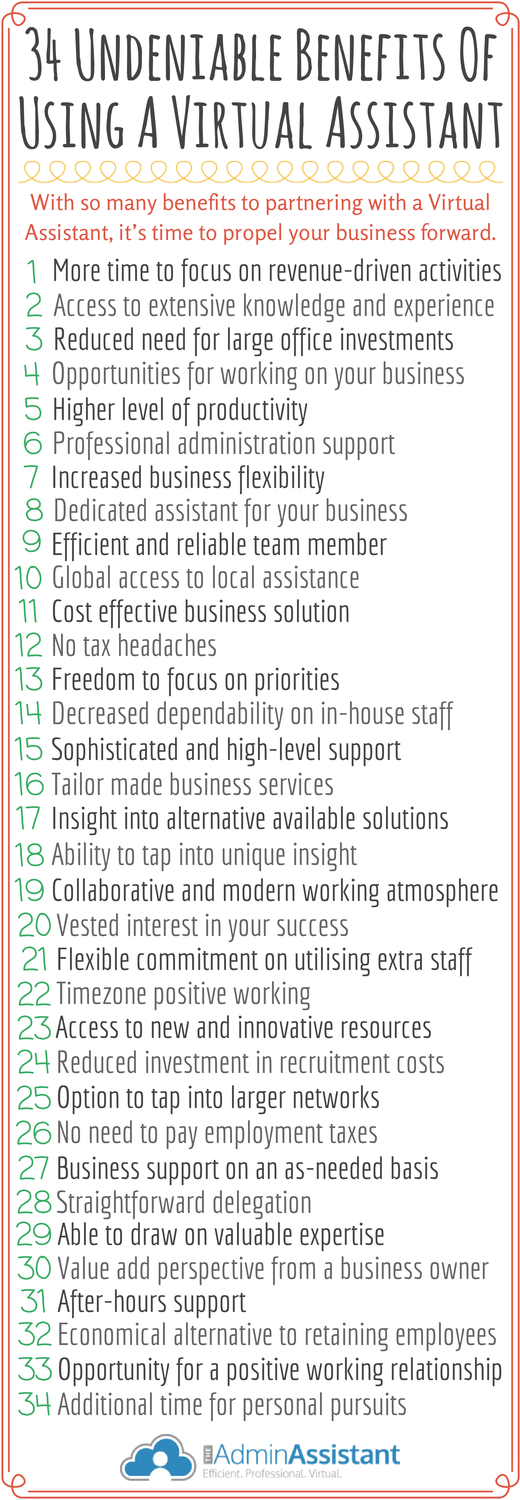 34 Undeniable Benefits Of Using A Virtual Assistant. administration, business support, collaborate, investment, outsource, overworked, productivity, revenue, small business, time management, Virtual Assistant