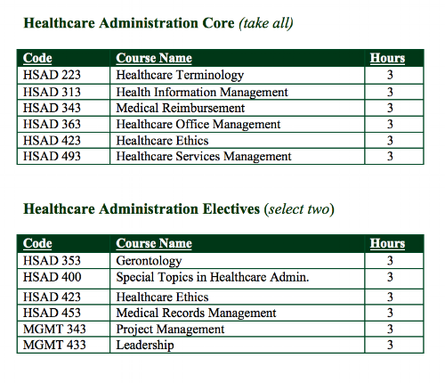 Healthcare Administration Coursee.png