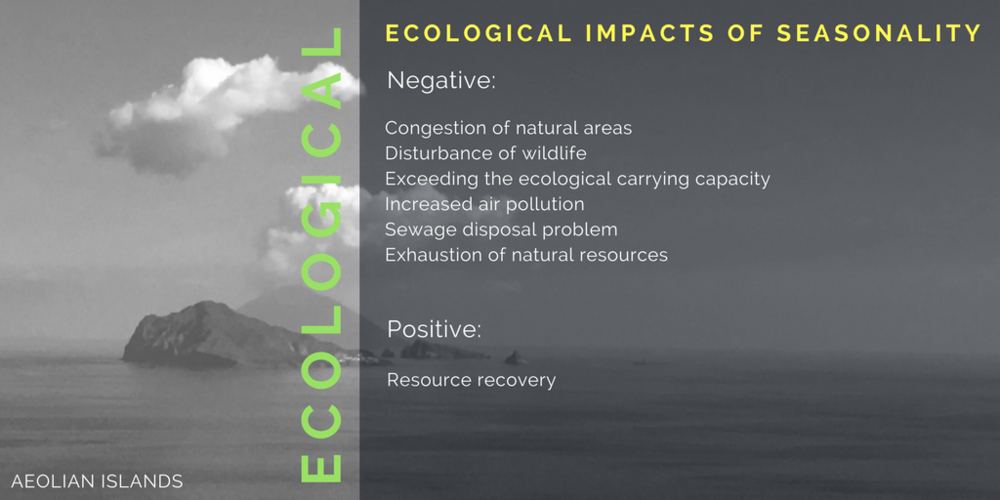 Ecological impacts of seasonality (1).png