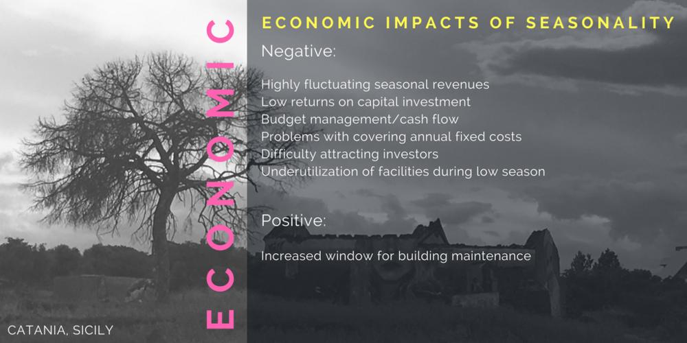 Economic impacts of seasonality.png