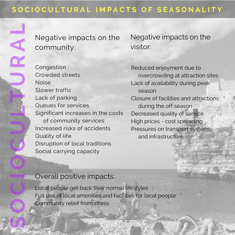 socio-cultural impacts of seasonality 1.png