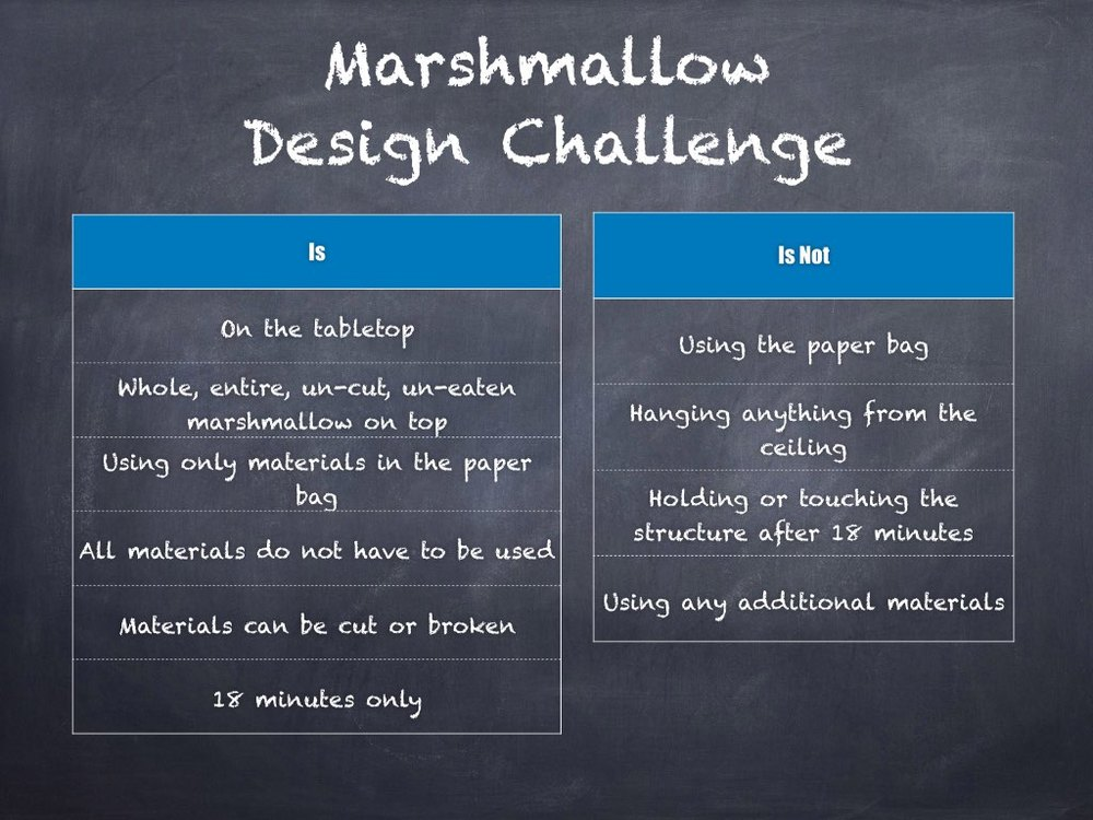 Marshmallow Design Challenge.002.jpeg