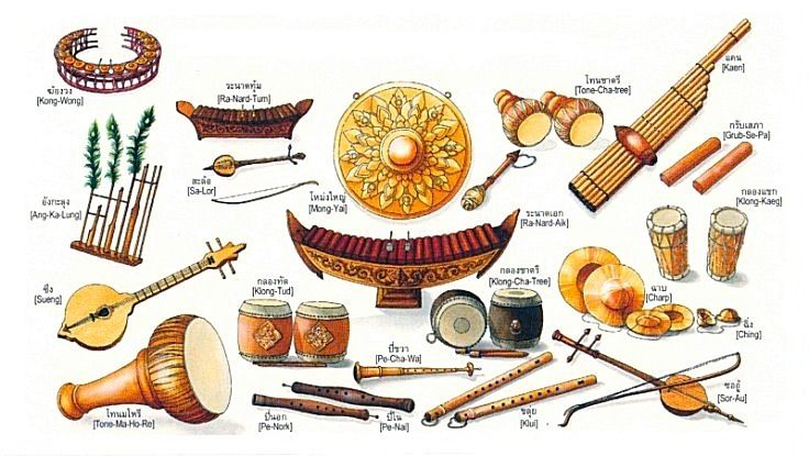 Yesyoukhaen An Intro To Lao Instruments Laos In The House