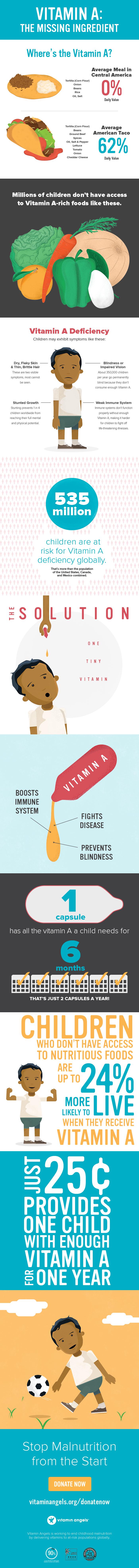 VitaminA-Infographic.png
