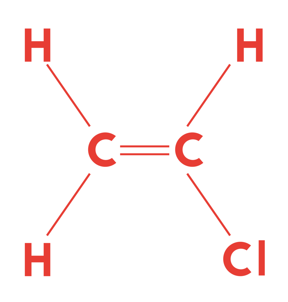 The molecular structure of vinyl chloride