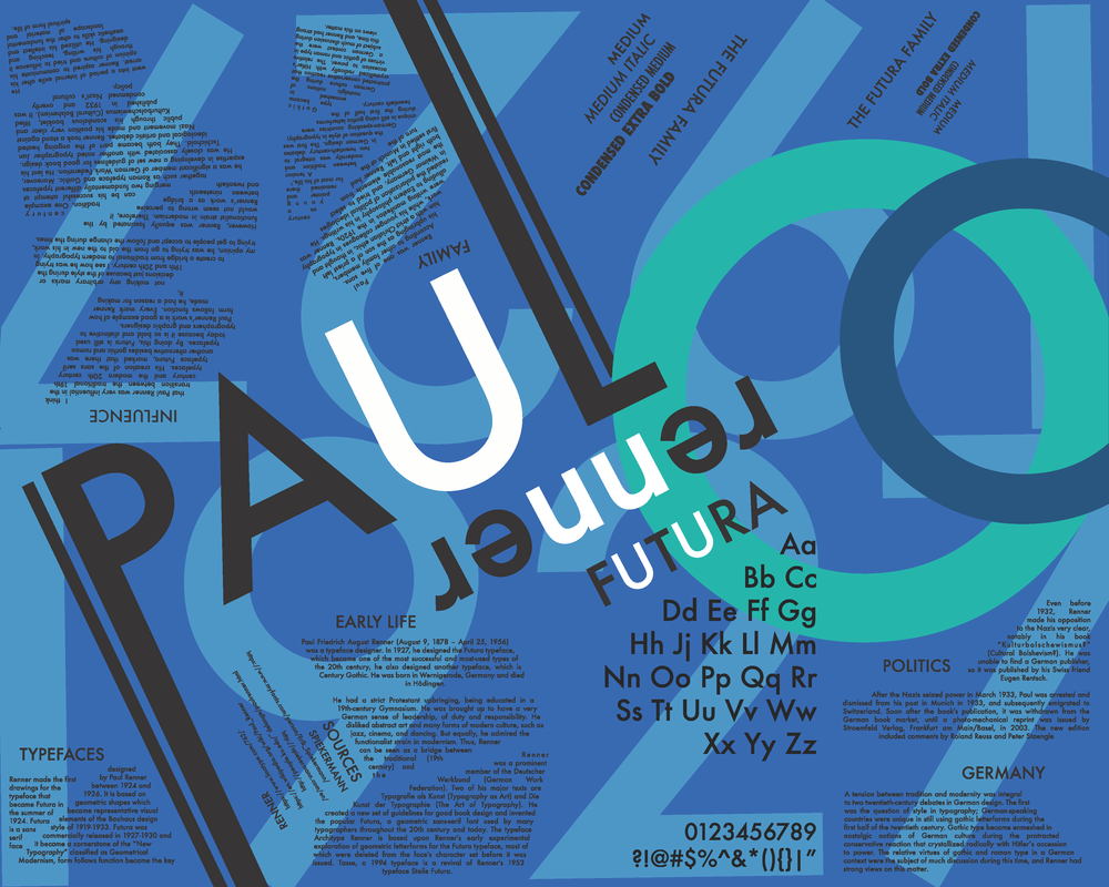 Portfolio Piece, Paul Renner Foldable Book and Poster