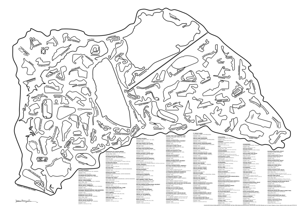 Isle of Man and all the world's race tracks