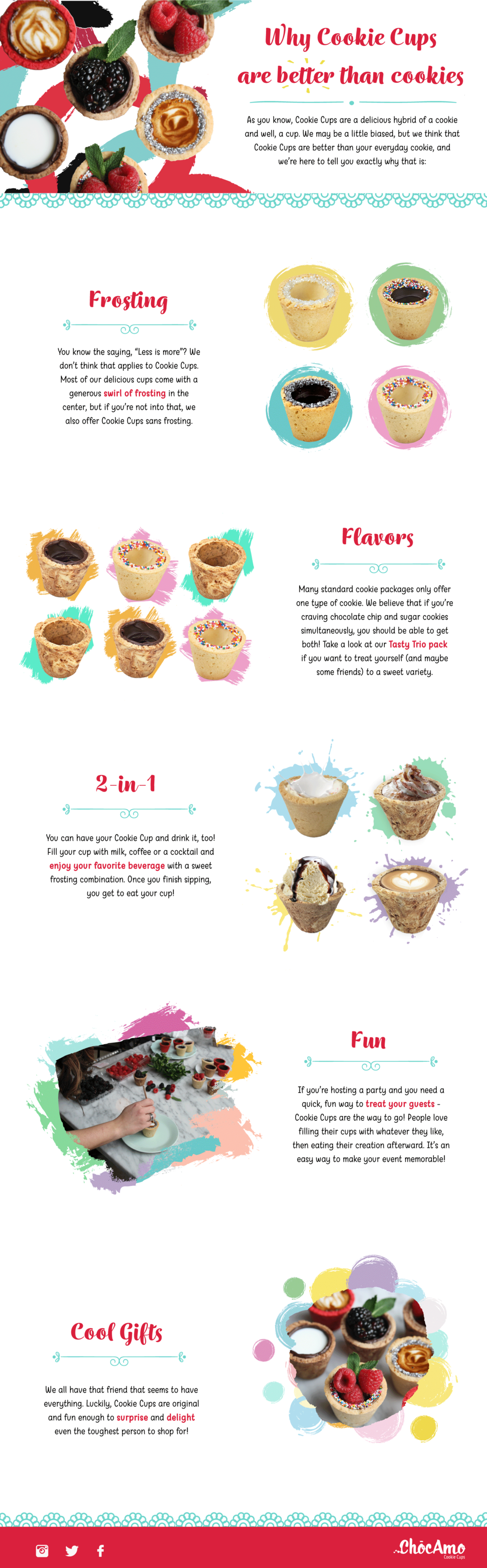 ChocAmo_infographic_Why-Cookie-cups-8-28.png