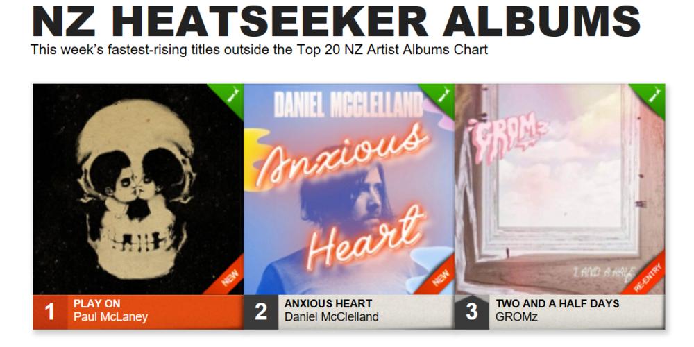 NZ Heatseeker Album Anxious Heart