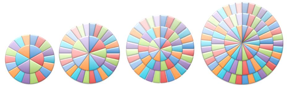 8 inch/24 slices    10 inch/38 slices      12 inch/56 slices       14 inch/78 slices