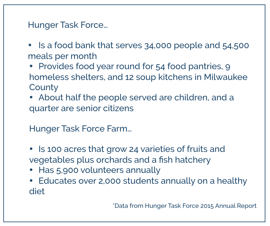 Hunger Task force Info
