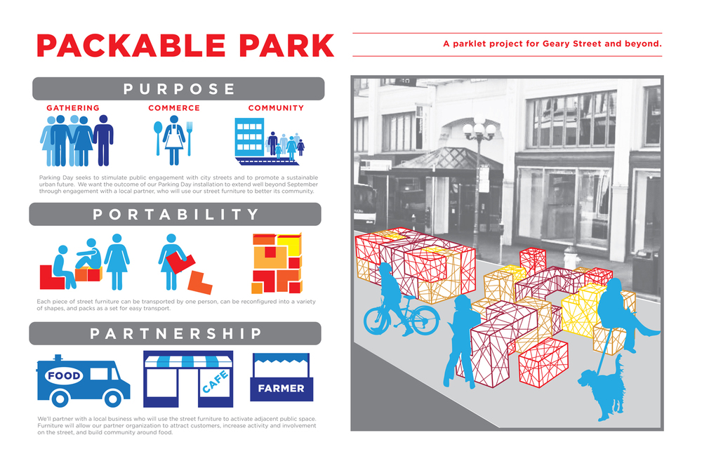 The ideas behind the packable park