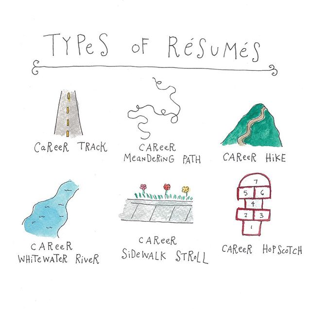 Career track, hopscotch, stroll, or whitewater river: there's no one path to a fulfilling career.  And TOMORROW, we'll be back with new interviews with some pretty awesome women! (🎨: @bymariandrew) #GLYandM #careerpath #mariandrew #newinterview
