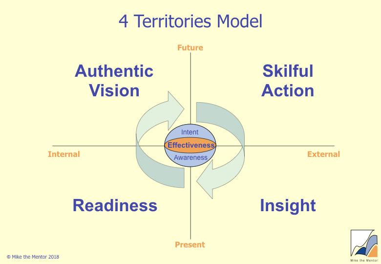 4_territories_of_leadership.jpeg.001.jpeg