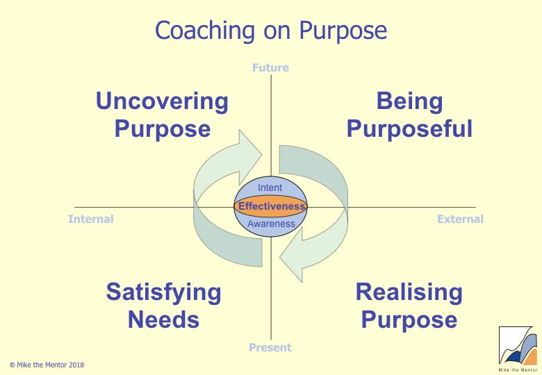 Coaching on Purpose.jpeg