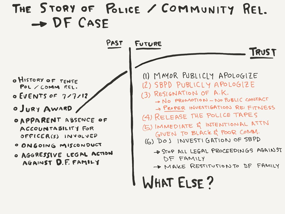 "If the Mayor or SBPD can't do all of these things, we need to know what they  can  do -- that's how dialogues work. ""I can't do that, but I could do this."" ""This is good, but can you also do one other thing..."""