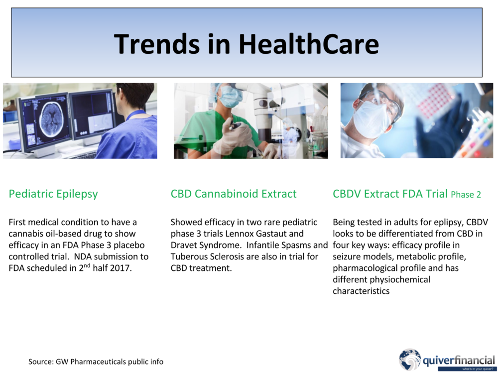 Trends in Healthcare.png