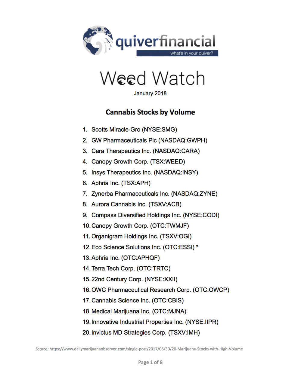 Weed Watch by Quiver Financial.jpg